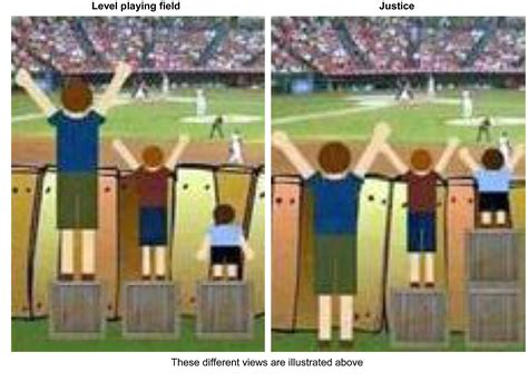 Equality Of Opportunity Fairness Respect Equality