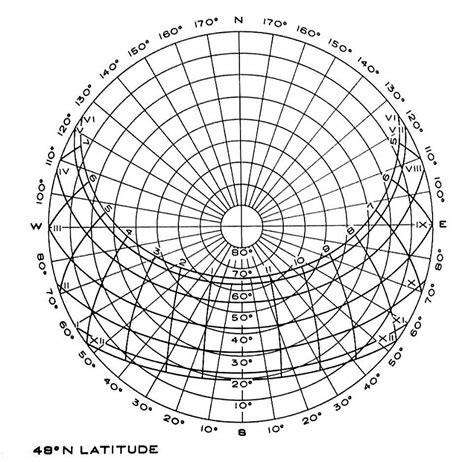 sun path diagram sun path diagrams diagram site