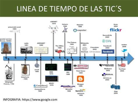 lnea de tiempo web slideshare linea de tiempo de las tic 180 s