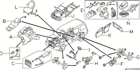 online service manuals 2000 nissan pathfinder spare parts catalogs 2006 nissan pathfinder engine diagram automotive parts diagram images