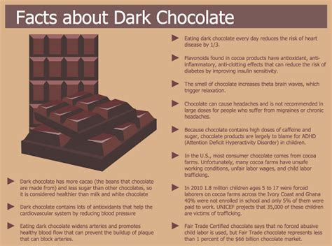 facts about facts about chocolate