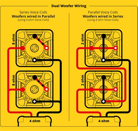 subwoofer speaker wiring diagrams kicker 174 car