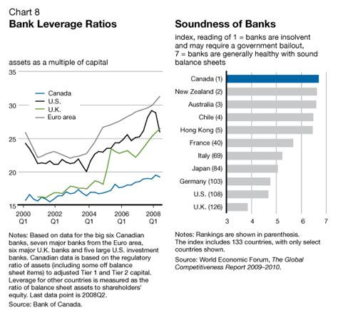 important ratios for banks bank leverage ratio image search results