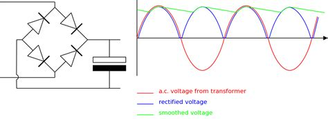nominal voltage of capacitor power supply why does my laptop adapter output nominal voltage with a broken capacitor