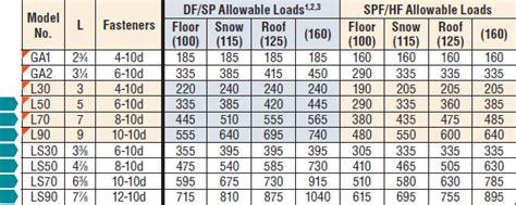 table ls 50 ls50 skewable angle clip bracket