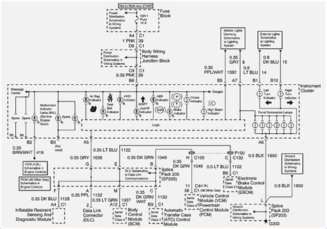 wiring diagrams 2004 gmc c7500 2004 gmc c7500 exhaust wiring diagram elsalvadorla 2002 gmc c7500 wiring diagrams imageresizertool