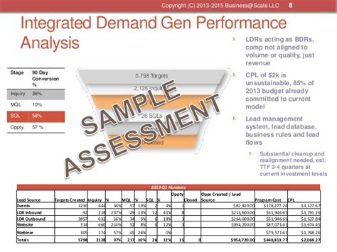demand generation plan template demand generation plan template printable applying