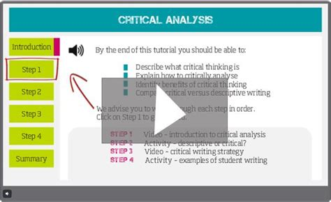 Critical Essay Proofreading Services Ca by Essays In Derivatives Risk Transfer Tools And Topics Made