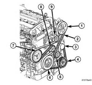 2006 Hyundai Sonata Belt Diagram 7 Best Images Of Serpentine Belt Installation Diagram