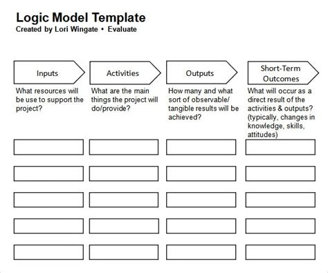 Logic Model Templates Invitation Template Logic Model Template Word