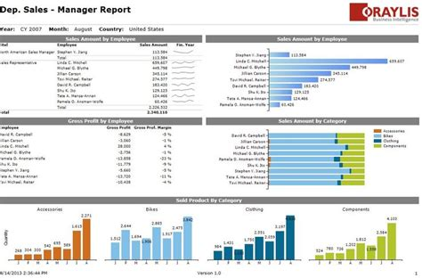 format date reportviewer nice looking ssrs report data visualization and