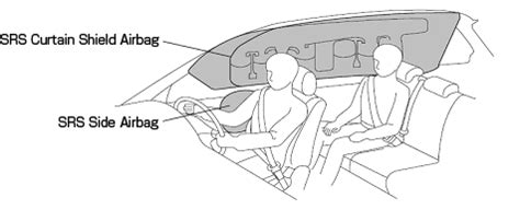 curtain airbag system toyota to make side airbags and curtain shield airbags