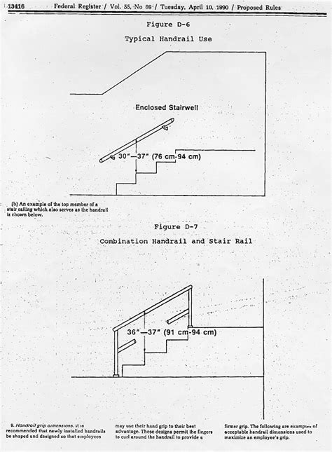 banister regulations osha handrail requirements drawing quotes
