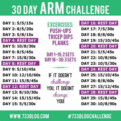 30 Day Detox Diet Fitness Magazine by 30 Day Arm Challenge Workouts