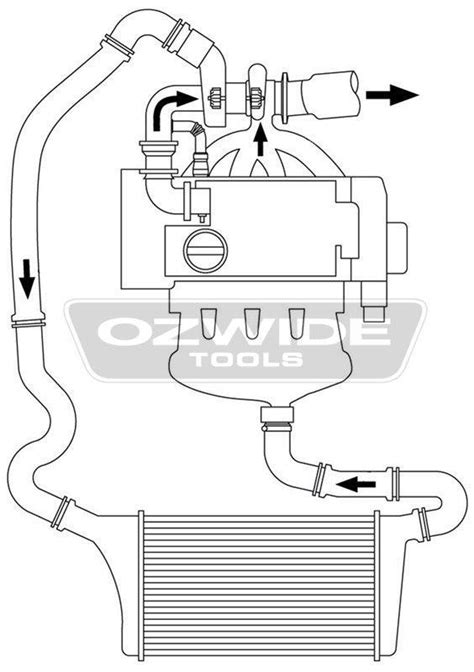 Turbo Charging System Pressure Test Kit - 9 Piece