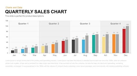 Quarterly Sales Chart Powerpoint Keynote Template Slidebazaar Keynote Chart Templates