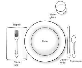 basic table setting choice morsels monday table setting etiquette