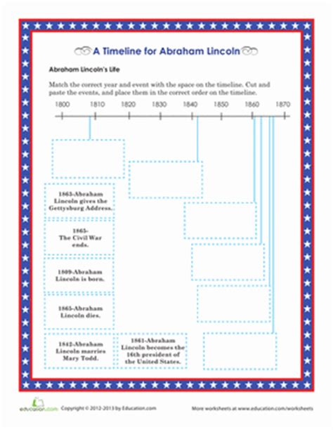 abraham lincoln biography questions abraham lincoln timeline worksheet education com