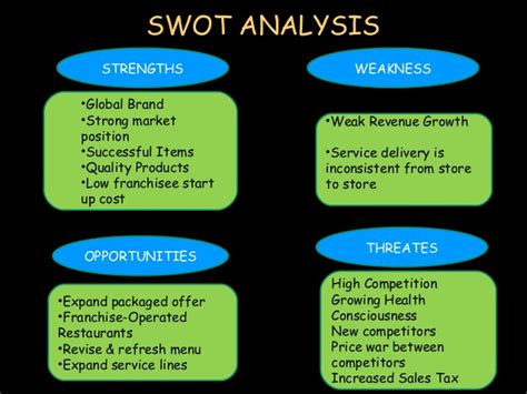 restaurant swot analysis template subway fast food shop