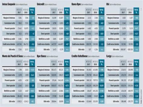 it economia banche banche un dolce a met 224 corriere it