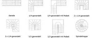 grundriss treppe ihre wunschtreppe treppenbau g 246 pfert