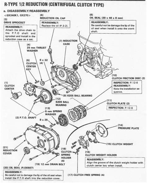 honda gx200 wiring diagram honda gx200 parts manual wiring