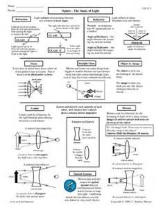 worksheets refraction worksheet chicochino worksheets