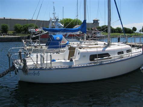 boat fenders kingston ontario 1977 grian 26