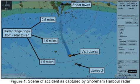 fishing boat accident shoreham recommendations after fatal accident boat angling