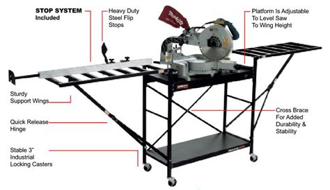 Power Drill Car Buffer Miter Saw Stand Router Table Best