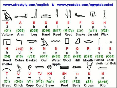printable egyptian alphabet egyptian hieroglyphics tattoos pinterest alphabet
