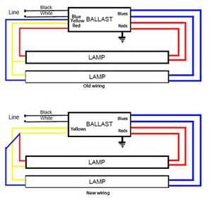 fluorescent fixtures t5 circuit diagram fluorescent free