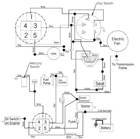 badlands turn signal module wiring diagram harley wiring