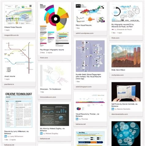 200 infographic resumes an escalating trend about infographics and data visualization