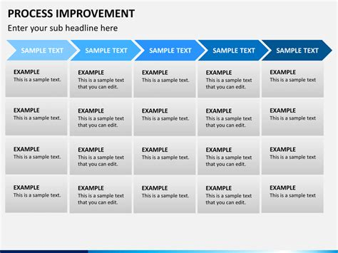 improvement project template process improvement project plan template business template