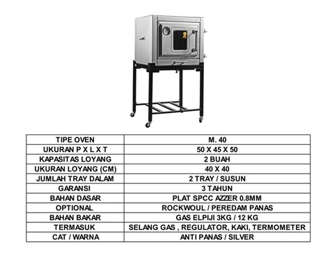 Oven Kue Gas Golden oven gas oven gas golden oven gas oven