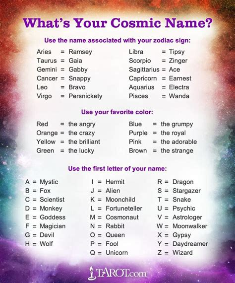 15 best images about what does your name mean on pinterest your cosmic name funny lil online games pinterest