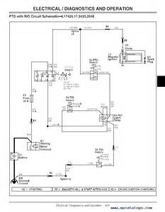 scotts s2048 wiring diagram rockford wiring diagram wiring diagram database gsmportal co