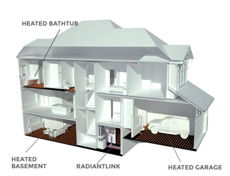basement heating systems radiant link in floor heating systems basement heating