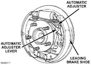 Dodge Caravan Brake System Diagram My Left Rear Wheel On My 98 Dodge Caravan Is Locked