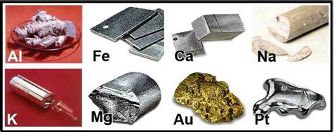 At Room Temperature None Of The Metals Are by Properties Of Metals Nonmetals