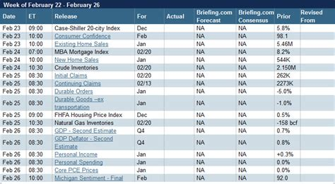 Briefing Earnings Calendar Search Results For Briefing Economic Calendar Calendar