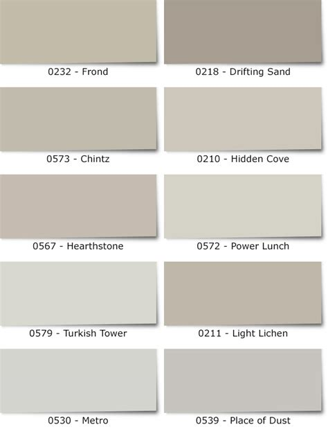 vogel paint the best warm grays for your walls shades of greige the best warm