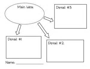 Idea And Details Summary Frames by Ms Bakamis 3rd Grade Class Ideas Supportive Details