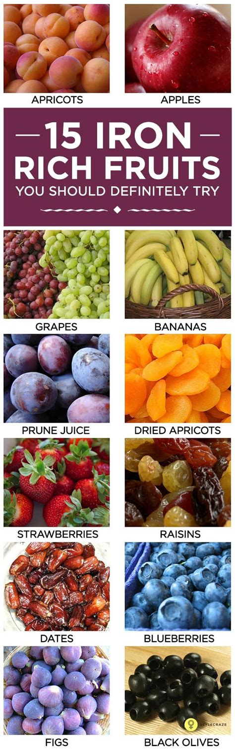 fruit high in iron getting iron from fruit here s how infographic