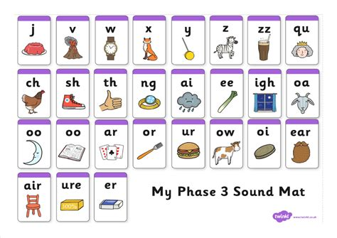 Letter Phonics letters and sounds primary