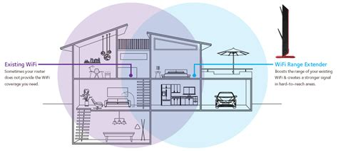 home wifi layout ex6200 wifi range extenders networking home netgear