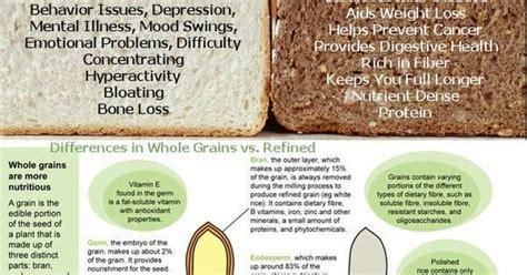 whole grains vs no grains refined grains vs whole grains clean education