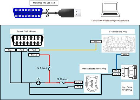 webasto heater wiring diagram wiring automotive wiring