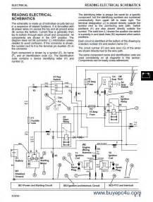 deere 325 345 lawn garden tractors pdf manual